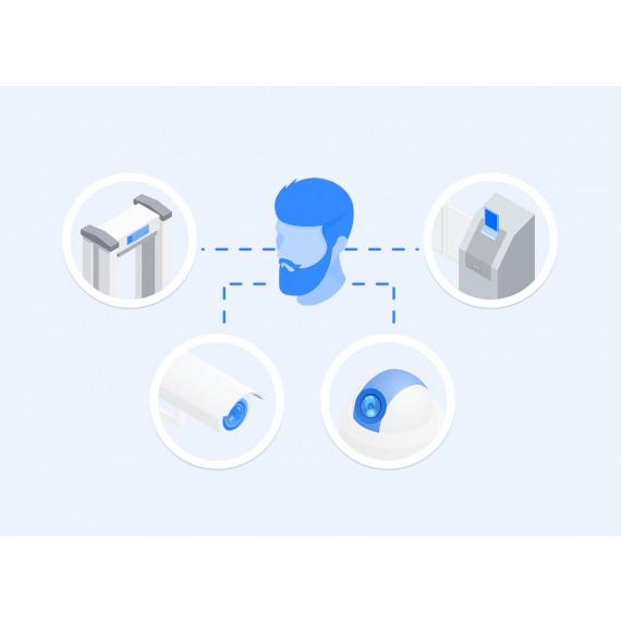 VisionLabs Access Control