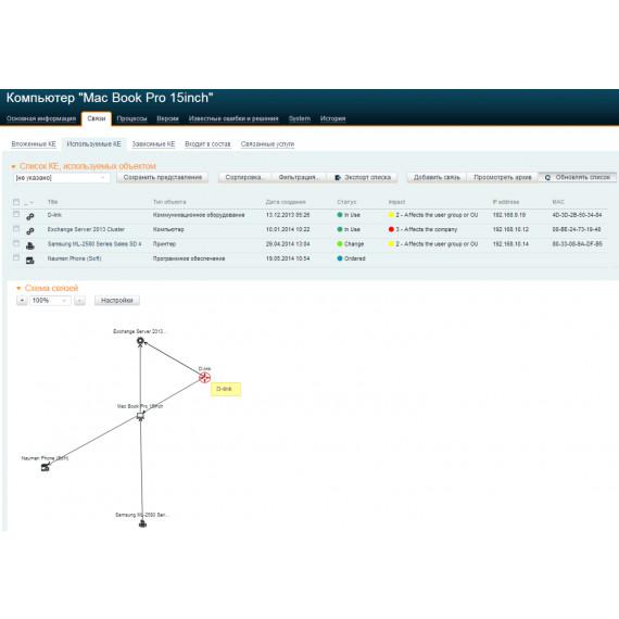Naumen Service Management Platform