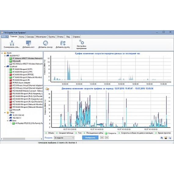 10-Strike Bandwidth Monitor