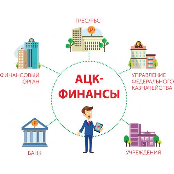 «Система автоматизации финансово-казначейских органов – Автоматизированный Центр Контроля исполнения бюджета» («АЦК-Финансы»)