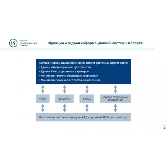 Автоматизированная система управления физкультурно-оздоровительными комплексами