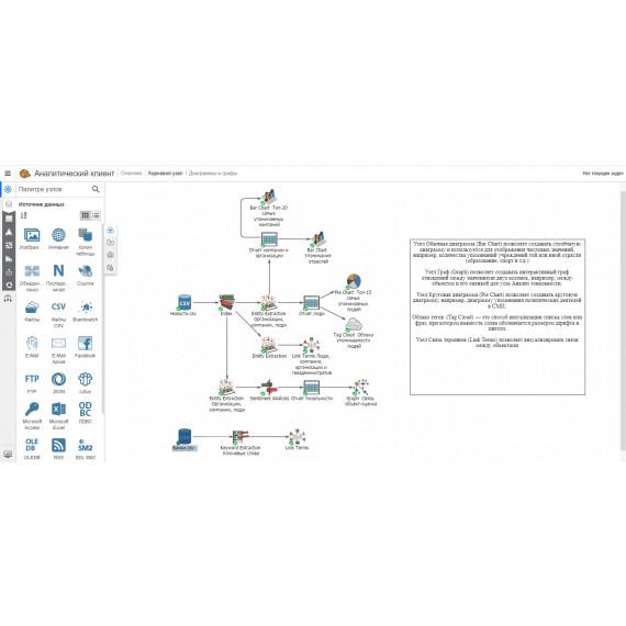 Система интеллектуального анализа данных PolyAnalyst