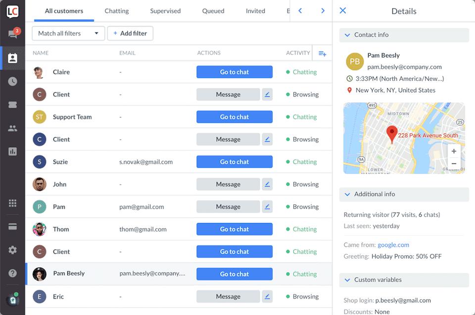 Пример обзора клиента LiveChat